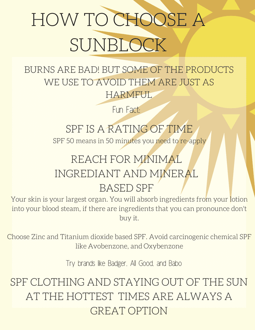 How to Choose a sunblock